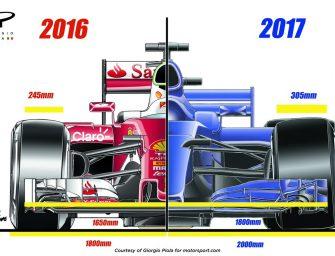 Pirelli: And the wheels keep turning