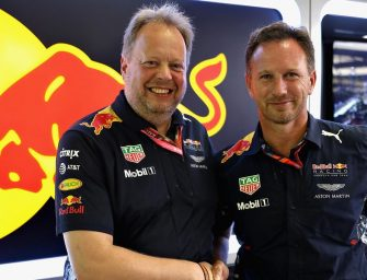 Driving future innovation – Aston Martin Red Bull Racing