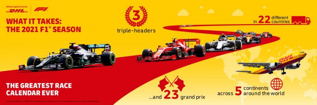 DHL and Formula 1 2021